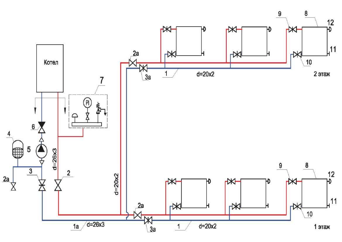 Однотрубная схема подключения радиаторов отопления