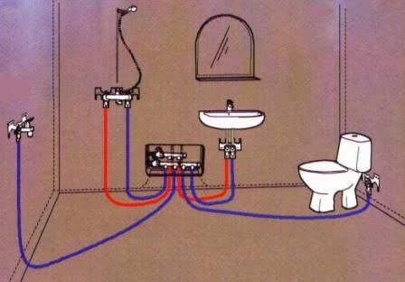 Система холодного и горячего водоснабжения