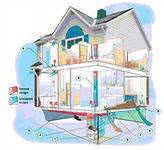 Совмещение вентиляционных и отопительных систем