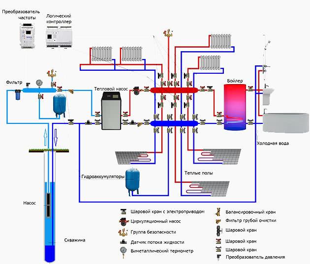 Схема установки теплового насоса