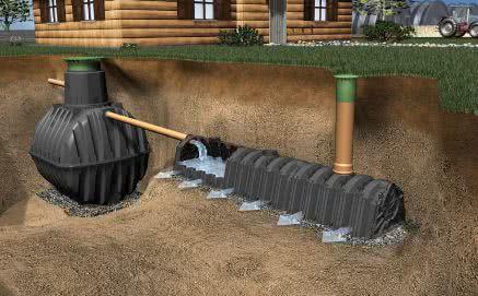 Требования к канализации
