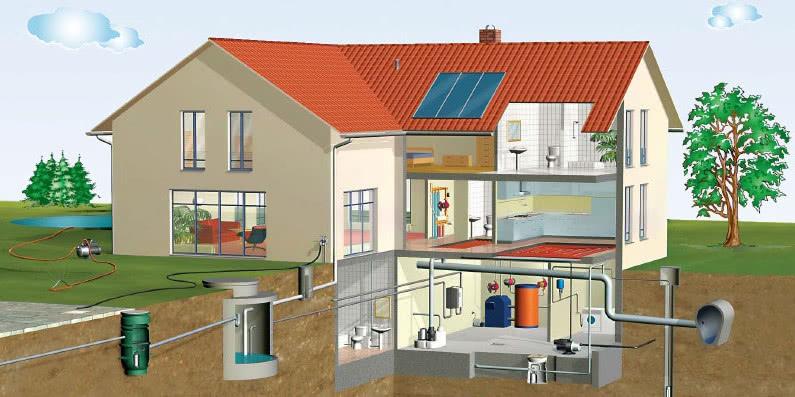 Этапы устройства системы водоснабжения
