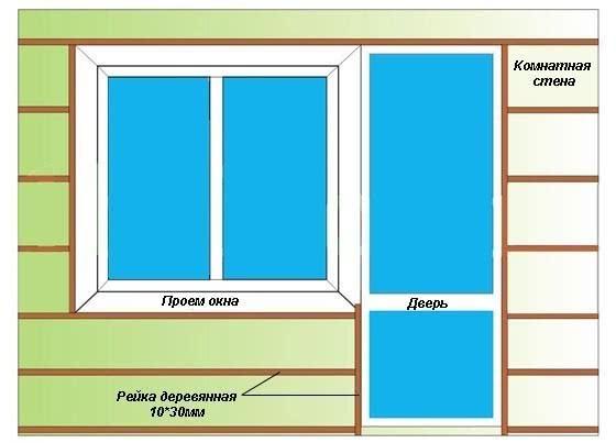 Обрешетка у оконных и дверных проемов