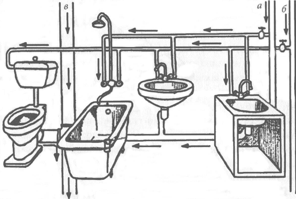 Устройство канализации в доме