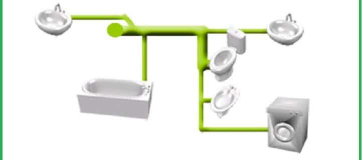 Внутренняя канализационная система.