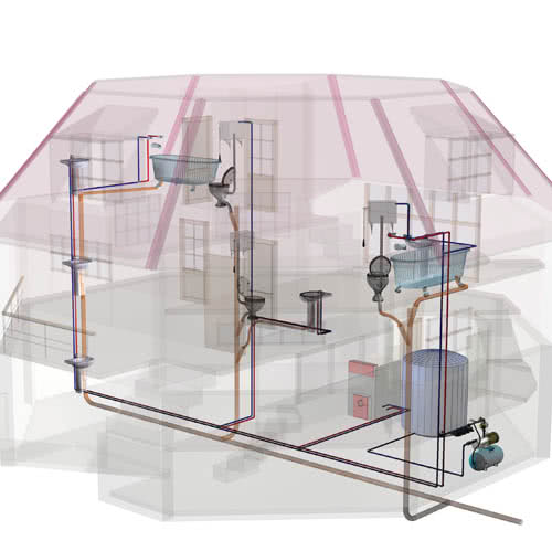 Нормы при устройстве систем водоснабжения и канализации
