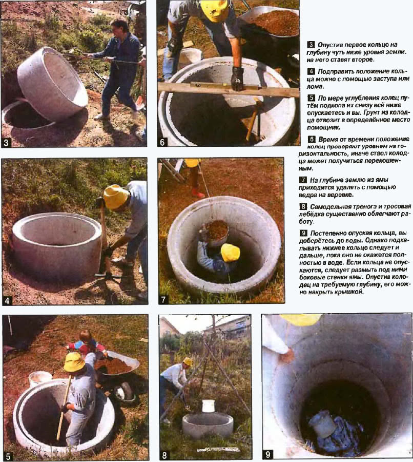 Укладка бетонных колец для колодца