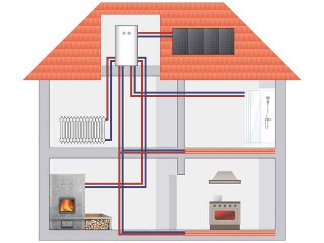 Схема водяного отопления двухэтажного дома