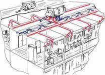 Возможности использования воздушных клапанов