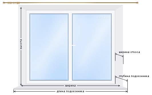 Правильный замер пластикового окна