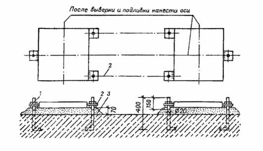 Рис. 6.39. Монтаж опорных плит: 1 - анкерный болт; 2 - опорная нижняя гайка выверочная; 3 - подливка мелкозернистым бетоном