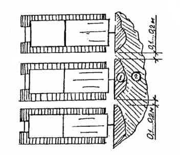 Рис. 2.52. Фронтальная схема работы бульдозеров: 1 – объем грунта при автономной работе бульдозера; 2 – объем грунта при фронтальной работе трех бульдозеров