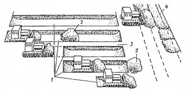 Рис. 2.53. Траншейный способ разработки грунта при отсыпке насыпи: 1 – траншеи проходок бульдозера; 2 – промежутки валики; 3 – перемычки между траншеями; 4 – насыпь
