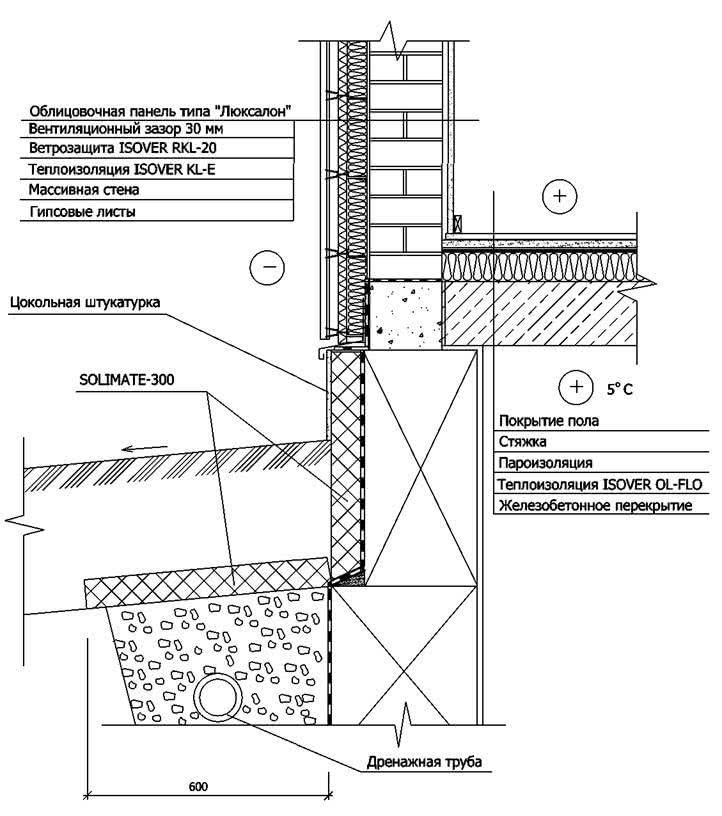 Деталь утепления сборного фундамента под массивную стену