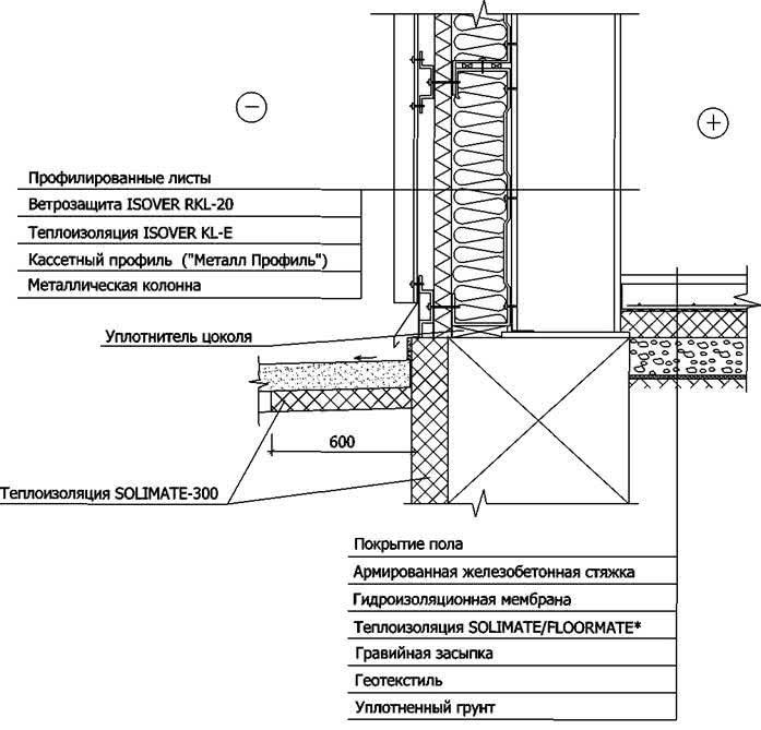 Деталь утепления сборного фундамента под металлическую колонну
