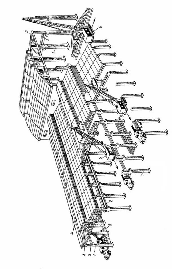 Рис. 6.21. Монтаж одноэтажного промышленного здания тремя потоками: 1 - колонна; 2 - подкранная балка; 3 - ферма; 4 - плита покрытия; 5 - стеновая панель; 6 - монтажные краны