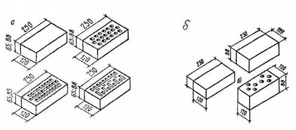 Рис. 7.2. Виды кирпича: а - керамический (красный); б - силикатный (белый)