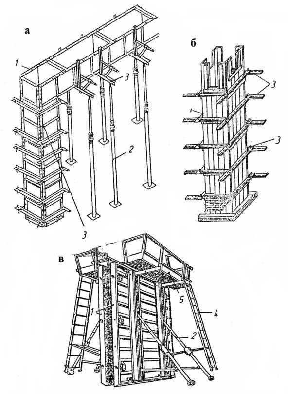 Рис. 4.1. Типы опалубок: а – мелкощитовая из металлопластиковых щитов; б – то же, из деревянных щитов; в – крупнощитовая из крупных щитов; 1 – палуба (щиты); 2 – стойки, подкосы; 3 – крепления; 4 – лестницы; 5 – рабочие площадки
