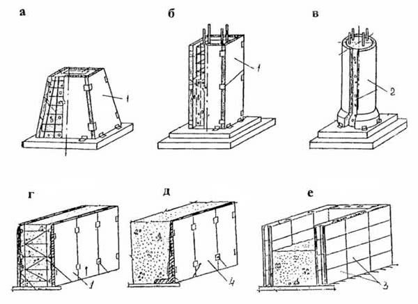 Рис. 4.10. Несъемная опалубка из плит-оболочек: а – для фундамента; б – для прямоугольной колонны; в – для круглой колонны; г, д, е – для стен; 1 – плоские плиты; 2 – армоцементная труба; 3 – пустотные блоки; 4 – L-образные железобетонные панели («каблучок»)