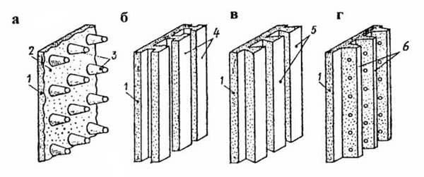Рис. 4.14. Виды самоанкерующихся железобетонных плит: а – плита с анкерными выступами; б, в, г – то же, с ребрами; 1 – плита; 2 – активная поверхность; 3 – выступ; 4, 5, 6 – ребра