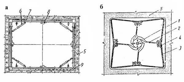 Рис. 4.2. Крупнощитовая опалубка стен: а – с угловыми вставками; б – с гибкими щитами; 1 – центральная стойка; 2 – тяги к щитам; 3 – гибкие щиты; 4 – соединение щитов; 5 – бетон; 6 – стяжной регулируемый элемент; 7 – щиты; 8 – соединение щитов; 9 – угловая ставка