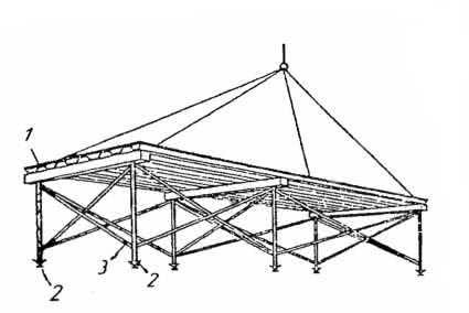 Рис. 4.3. Крупнощитовая опалубка перекрытий: 1 – горизонтальный щит; 2 – домкрат; 3 – рамка