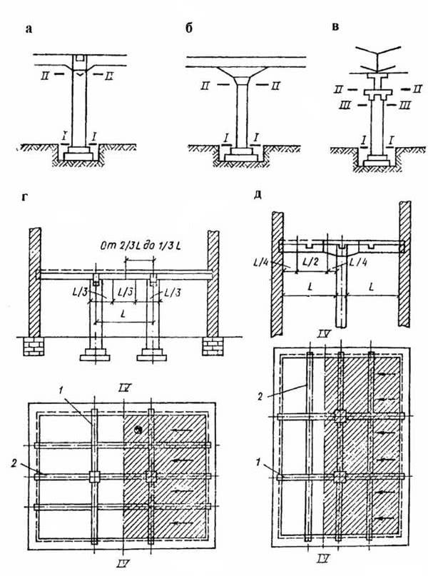 Рис. 4.41. Расположение рабочих швов при бетонировании каркасных конструкций
