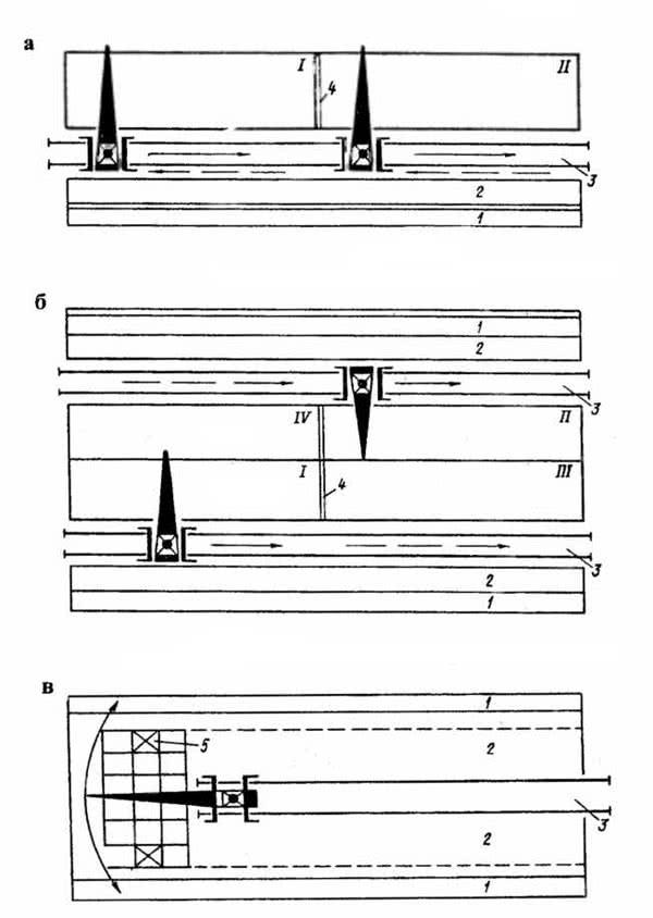Рис. 6.31. Основные варианты расстановки башенных кранов при монтаже многоэтажных зданий: а - односторонняя; 6 - двухсторонняя; в - в пятне застройки; 1 - транспортная зона; 2 - зона складирования; 3 - пути кранов; 4 - температурно-осадочный шов; 5 - секции жесткости; I-IV - номера монтажных зон