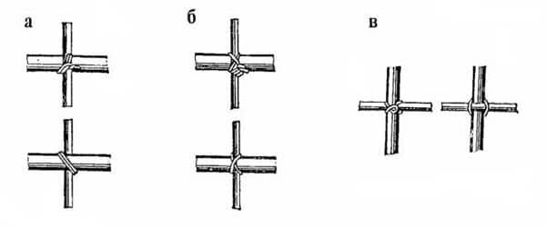 Рис. 4.21. Соединение арматурных стержней вязальной проволокой вручную: а - перекрест одинарный; б - то же, двойной; в – обхват