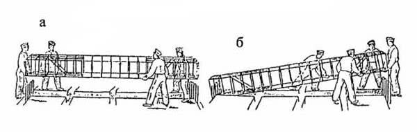 Рис. 4.22. Установка каркасов вручную: а – подача; б – установка