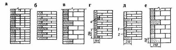 Рис. 7.21. Облицовка лицевым кирпичом стены в 2,0 кирпича: а, б - лицевым кирпичом кирпичных стен; в - то же, стен из мелких блоков; г - L-образными плитами кирпичных стен; д - плоскими плитами; е - лицевыми блоками стен из мелких блоков