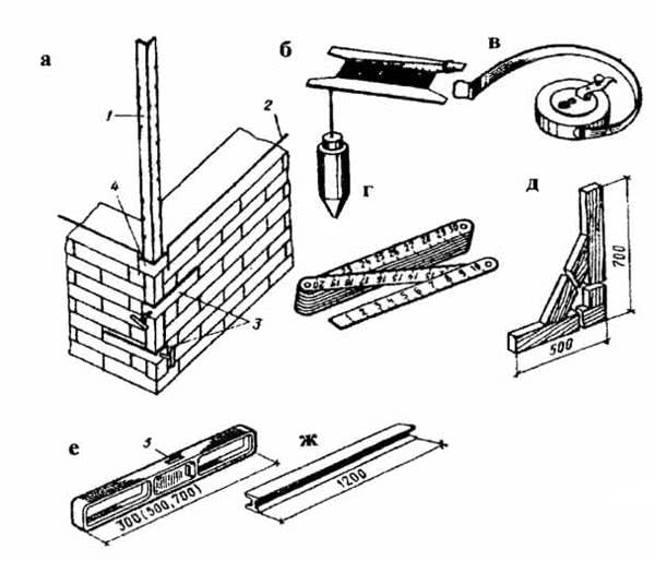 Рис. 7.11. Контрольно-измерительный инструмент и приспособления: а - схема установки порядовки; б - отвес; в - рулетка; г - складной метр; д - угольник; е - строительный уровень; ж - дюралевое правило; 1 - порядовка; 2 - шнур-причалка; 3 - скобы для крепления порядовки; 4 - ползунок; 5 - ампула уровня