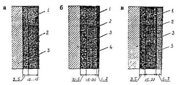 Рис. 8.1. Конструкция штукатурки: а - простая; б - улучшенная, высококачественная; в - декоративная; 1 - обрызг; 2 - грунт; 3 - поверхность (стена); 4 - накрывка; 5 - декоративный слой