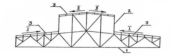 Рис. 6.38. Схема укладки сборных железобетонных плит покрытия: 1 - стальные фермы; 2 - рама фонаря; 3 - железобетонные плиты покрытия