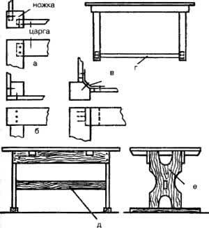 Простой столярный стол