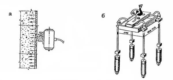 Рис. 4.38. Специальные вибраторы: а – наружный (на опалубке); б – пакет вибраторов на крюке крана
