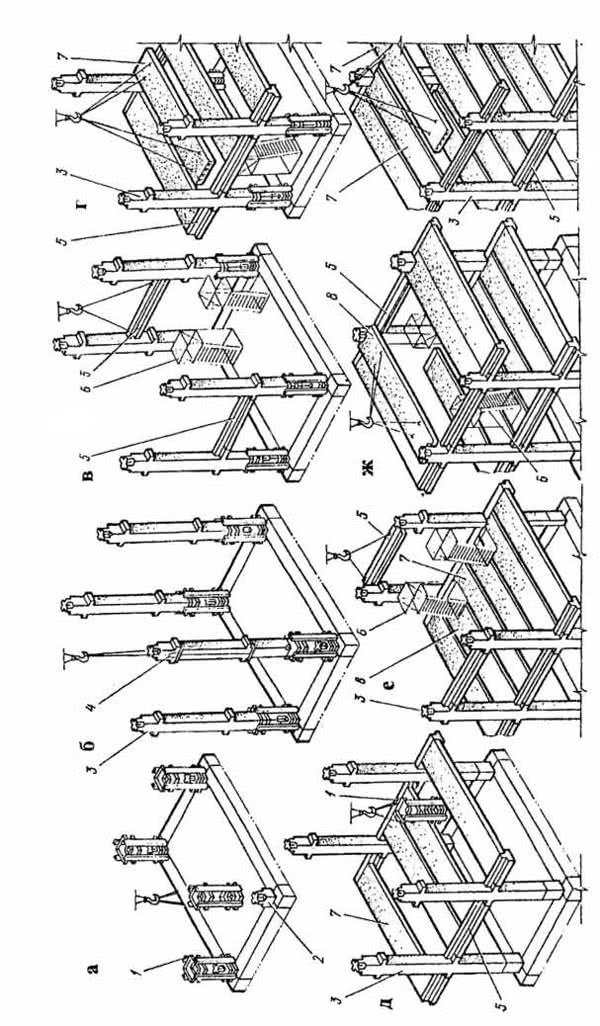 Рис. 6.33. Последовательность монтажа элементов каркаса с применением одиночного кондуктора