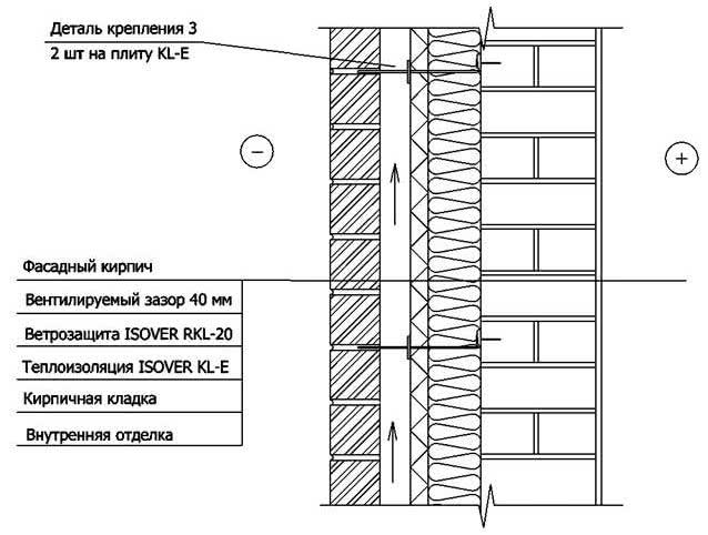 Утепление массивной стены с облицовкой фасадным кирпичом - двухслойное решение