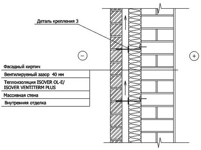 Утепление массивной стены с облицовкой фасадным кирпичом - однослойное решение — 2