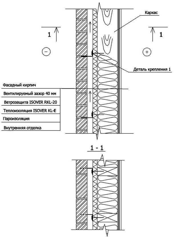 Утепление стены с деревянным каркасом с облицовкой фасадным кирпичом