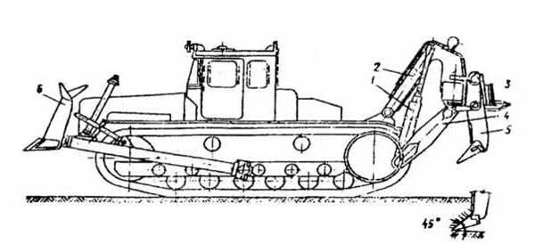 Рис. 2.58. Навесной рыхлитель ДП-9С на базе трактора ДЭТ-250М: 1 – гидроцилиндр; 2 – рама верхняя; 3 – рабочая балка; 4 – рама нижняя; 5 – зуб рыхлителя; 6 – отвал