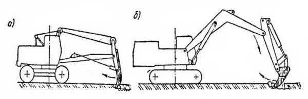 Рис. 2.59. Рыхлитель: а – на базе механического экскаватора; б – на базе гидравлического экскаватора
