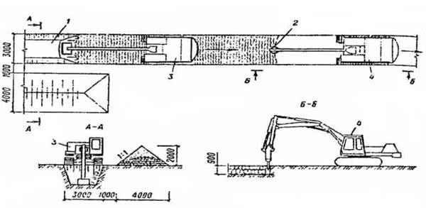 Рис. 2.60. Схема разработки траншеи с рыхлением мерзлого грунта гидромолотом