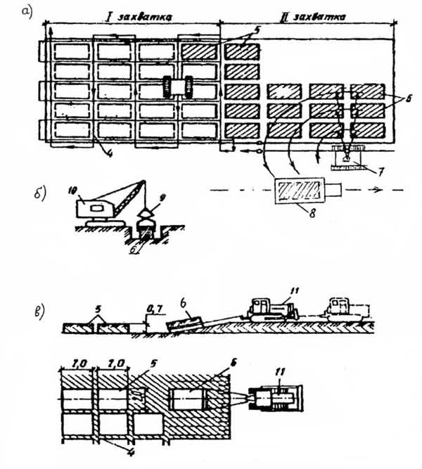 Рис. 2.66. Схема блочной разработки грунта