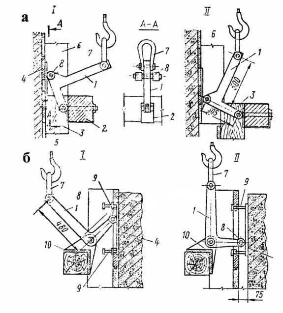 Рис. 4.48. Рычажное приспособление для снятия крупнощитовой опалубки