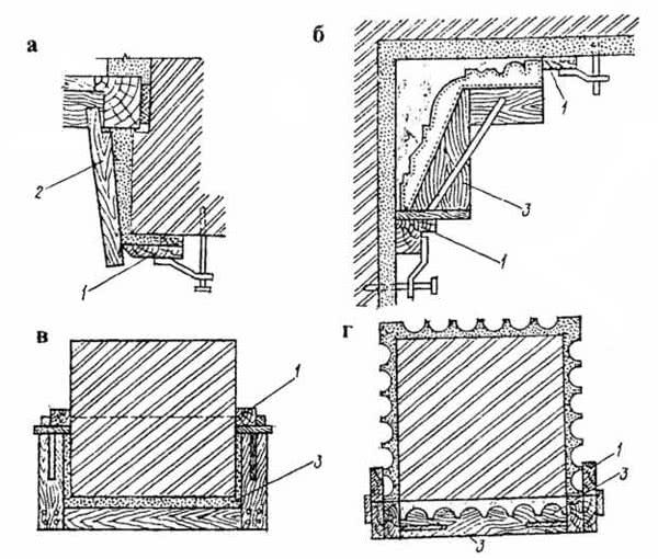 Рис. 8.13. Оштукатуривание архитектурных деталей: а - откоса; б - вытягивание карниза; в — вытягивание гладкой колонны; г - вытягивание колонны с каннелюрами; 1 - правило; 2 - малка; 3 - шаблон