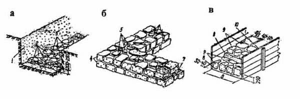 Рис. 7.23. Кладка из природного камня: а - «под залив»; б - «под лопатку»; в - бутобетонная; г - с облицовкой; 1 - вертикальная стенка траншеи; 2 - камень, уложенный «насухо»; 3 - швы, залитые жидким раствором; 4 - верстовые ряды кладки; 5 - забутка; 6 - раствор; 7 - растворный шов; 8 - бетонная смесь; 9 - камни, втопленные в бетонную смесь; 10 - опалубка; 11 - штукатурка (внутри помещения); 12 - облицовка кирпичом (с внешней стороны стены)