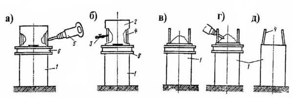 Рис. 3.13. Срезка голов свай с помощью инвентарной рамки: 1 - свая; 2 - излишний бетон; 3 - газорезка; 4 - арматура свай; 5 - отбойный молоток; 6 – инвентарная рамка