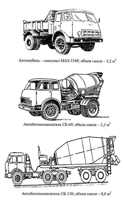 Рис. 4.26. Виды транспорта для перевозки бетонной смеси