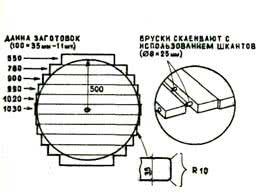 Рис. 3. Столешница, ее изготовление и крепление к опорной подставке